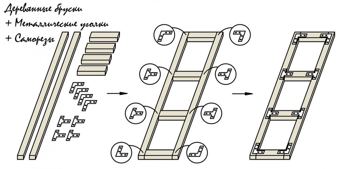 Схема каркаса для драпировки стен тканью