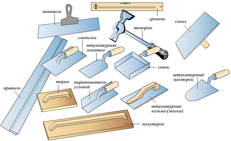 Инструмент для шпаклевки оконных откосов