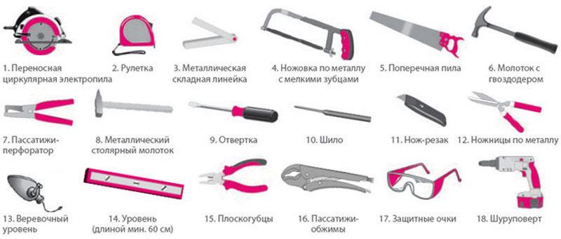 Необходимый инструменты для обивки дверей