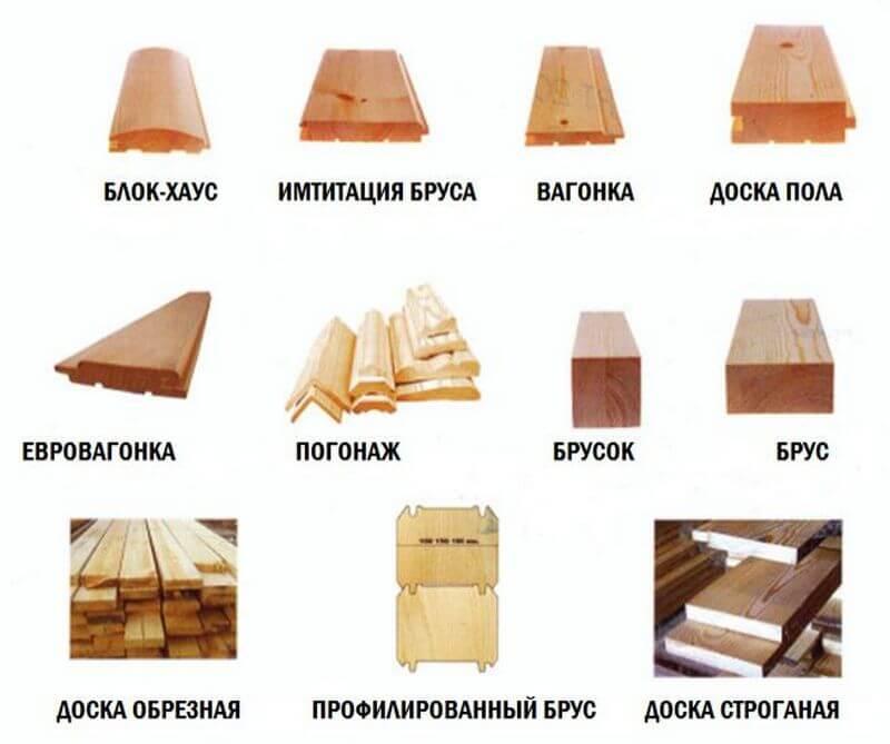 Варианты отделочных материалов для стен