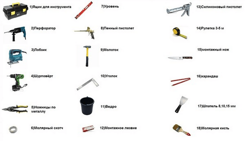 Необходимый инструмент для монтажа откосов