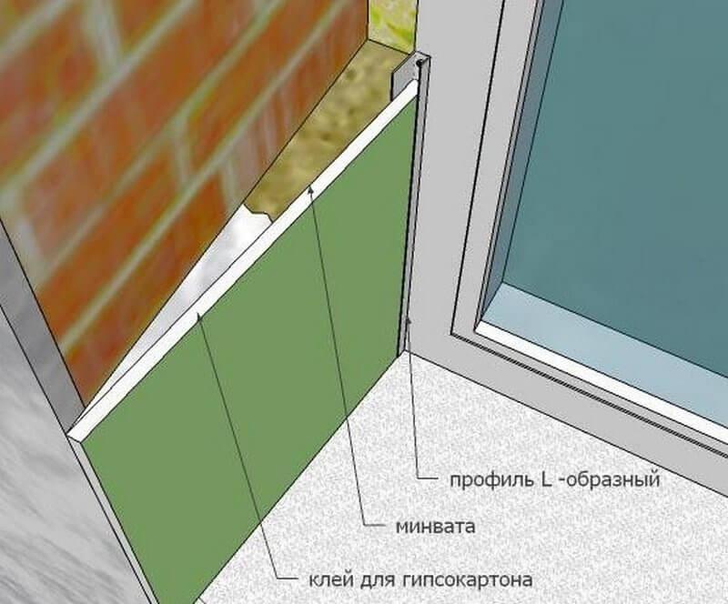 Установка гипсокартонного откоса на окно
