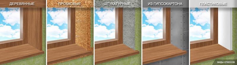 Виды пластиковых откосов на деревянные окна