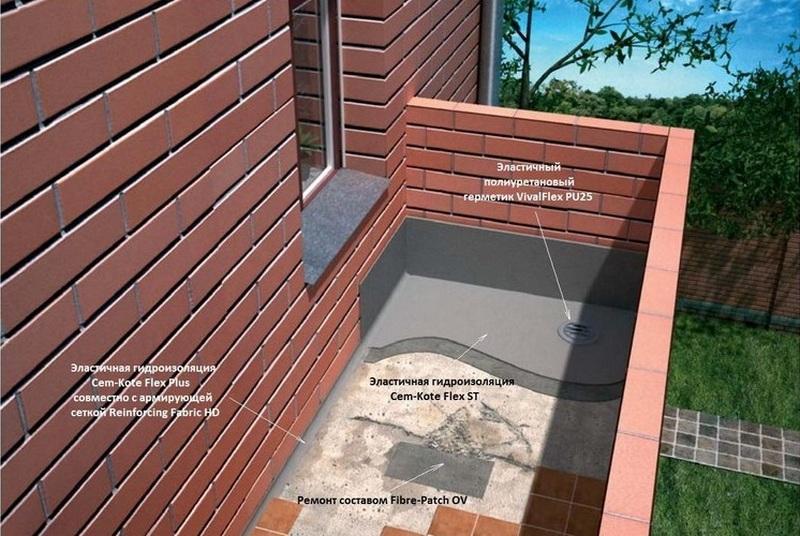 Гидроизоляция балкона проникающими составами