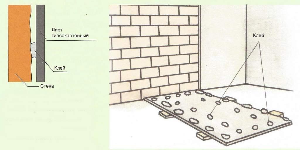 Как установить гипсокартон на стену на клей