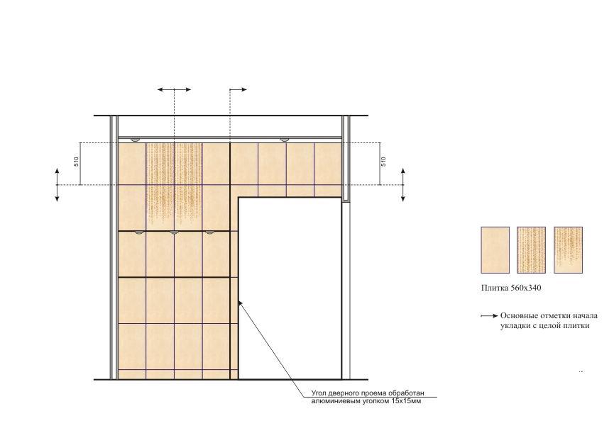 Расчет квадратуры прямоугольной комнаты