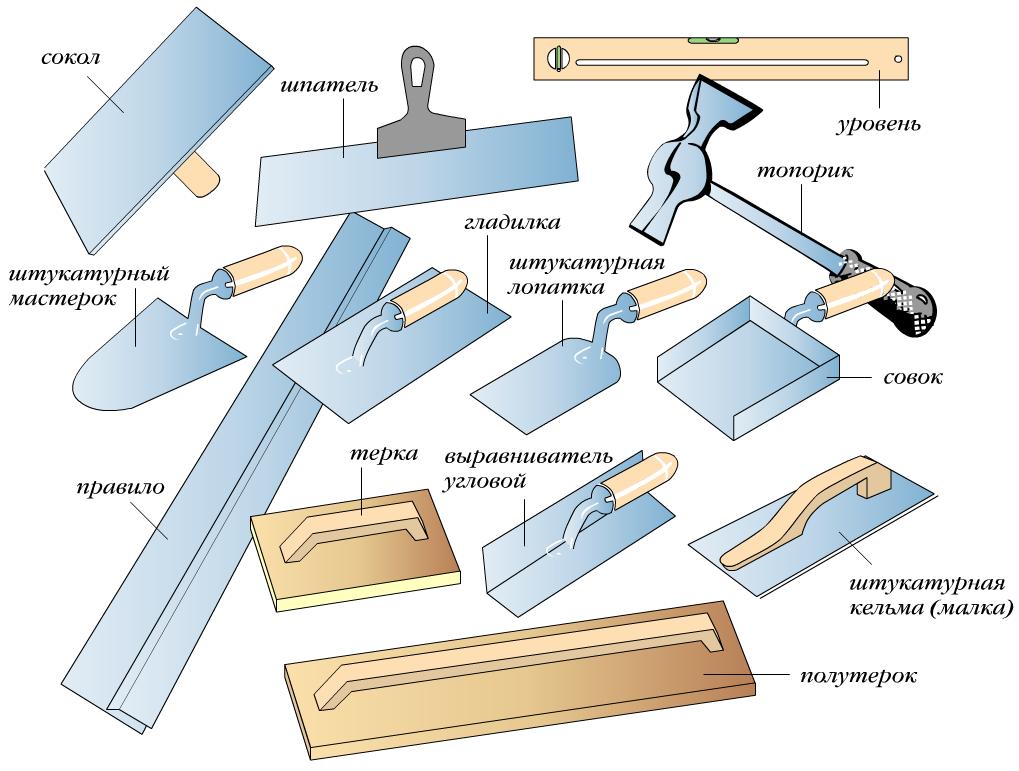 Инструмент для шпаклевки стен
