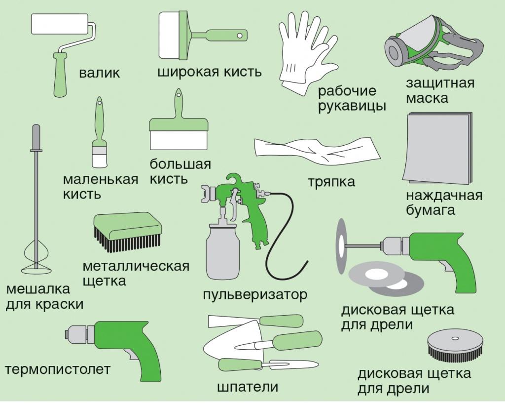 Инструмент для грунтования поверхностей